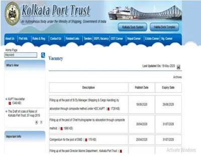 Kolkata Trust Post (KTP) Sarkari Naukri 2020 Recruitment For Senior Deputy Manager Post | Sarkari Jobs Adda