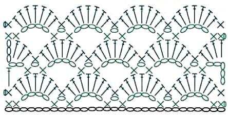 Patron grafico - Crochet Imagen Puntada de abanicos a crochet para blusas por Majovel Crochet