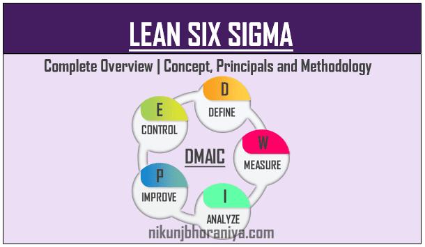 Lean Six Sigma  Principles  DMAIC  DMADV Methodology