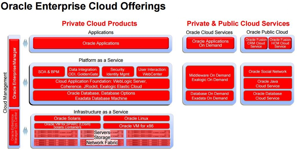 Oracle EBS And Cloud Knowledge Varsity ERP