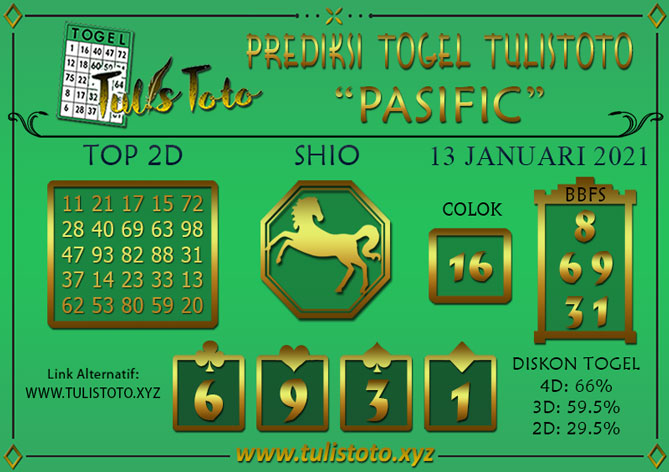 Prediksi Togel PASIFIC TULISTOTO 13 JANUARI 2021