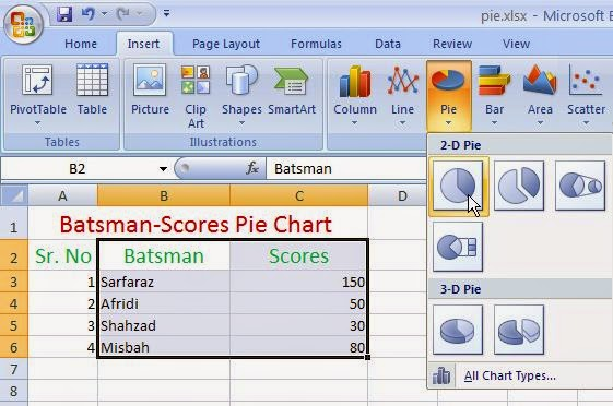 Explain the use of Pie Charts in Excel spreadsheet software
