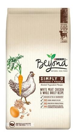 Dog Food Lb Buy Per Year