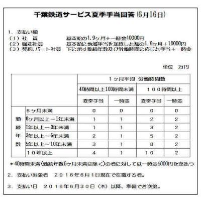 http://www.doro-chiba.org/nikkan_dc/n2016_01_06/n8118.htm