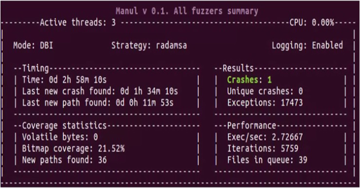 Manul : A Coverage-Guided Parallel Fuzzer For Open-Source And Blackbox Binaries On Windows, Linux & Macos