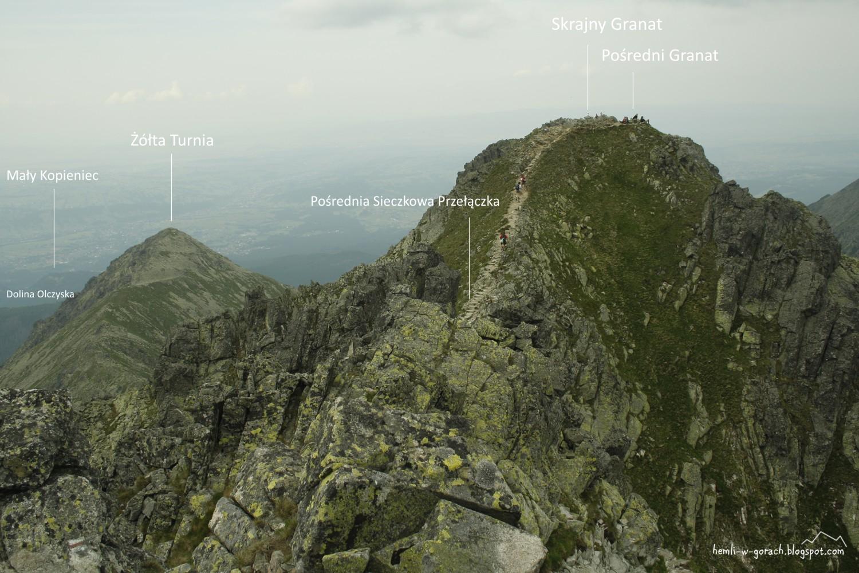 panorama z Zadniego Granata