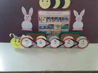 وسيلة تعليمية عبارة عن دودة لترتيب الأعداد من الأصغر للأكبر أو العكس.
