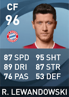Rating Maksimal Robert Lewandowski di PES 2021