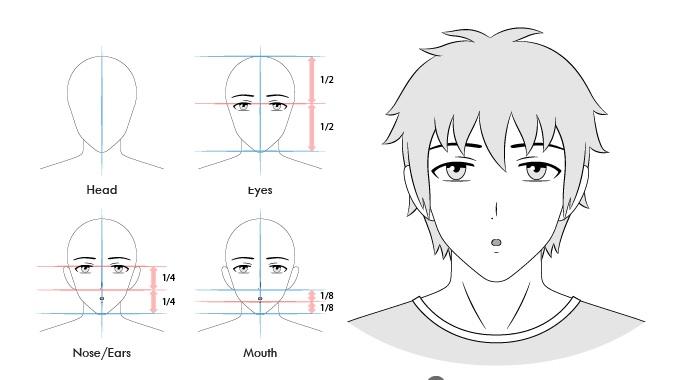 Ekspresi wajah bingung laki-laki anime