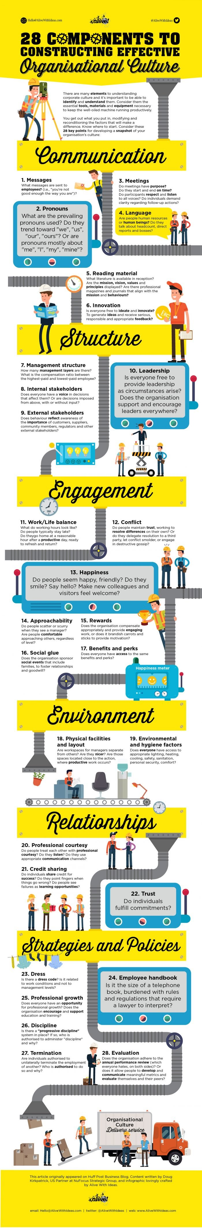 28-components-to-constructing-effective-organisational-culture #infographic