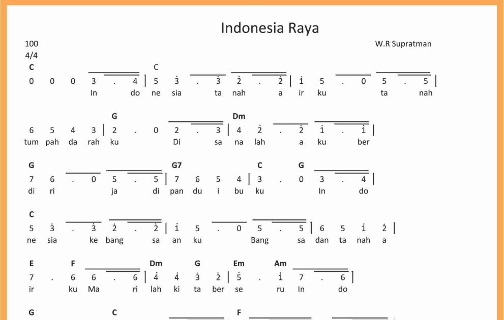 Not Angka Indonesia Raya 3 Stanza Seputar Musik