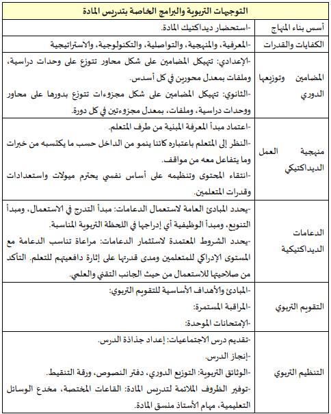 جدول: التوجيهات التربوية والبرامج الخاصة بمادة الاجتماعيات