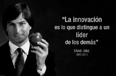 Un Buen Emprendedor Sabe Que La Innovación Distingue  A Un Líder