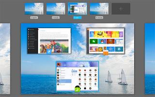 Single User Multitasking Operating System