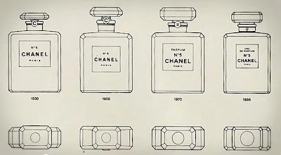 Botellas Chanel