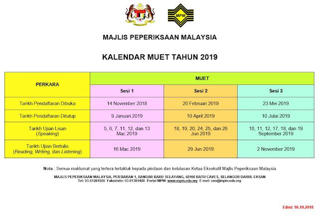 kalendar pendaftaran dan ujian MUET 2018
