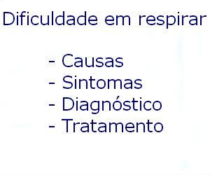 Dificuldade para respirar deitado causas sintomas diagnóstico tratamento prevenção