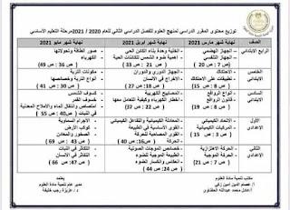 توزيع منهج العلوم الفصل الدراسي الثاني لكل المراحل
