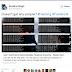 Hacker Ini membeberkan Bagaimana Caranya Meretas Akun Facebook Orang Lain.