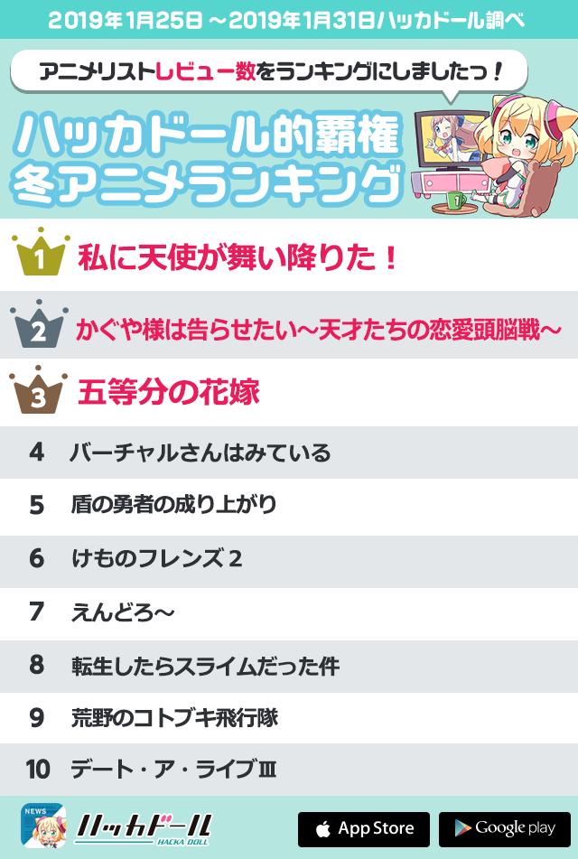 ソードアート・オンライン アリシゼーション part.28 (41)