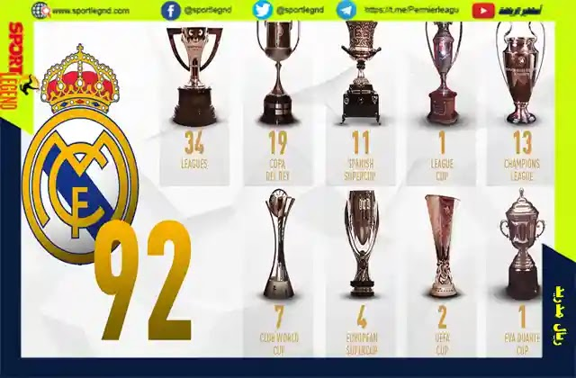 ريال مدريد,بطولات ريال مدريد,ريال مدريد وبرشلونة,مقارنة بين بطولات ريال مدريد وبطولات برشلونة,جميع القاب ريال مدريد,بطولات ريال مدريد وبرشلونة,كم بطولات ريال مدريد وبرشلونة,عدد بطولات ريال مدريد وبرشلونة,مقارنة بين القاب ريال مدريد وبرشلونة,برشلونة و ريال مدريد,برشلونة ضد ريال مدريد,ريال مدريد ضد برشلونة,مقارنة عدد القاب برشلونة وريال مدريد,بطولات ريال مدريد القارية في القرن العشرين,كم بطولات ريال مدريد,القاب ريال مدريد,عدد بطولات ريال مدريد