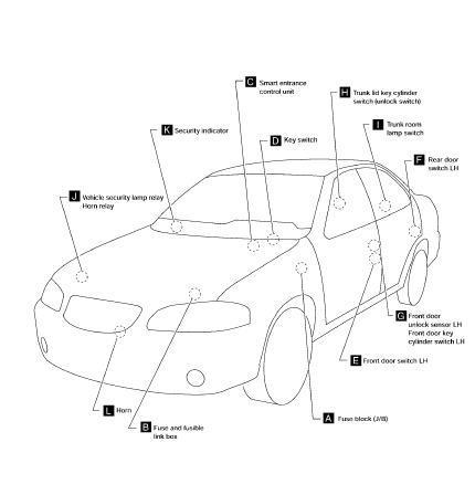 repair-manuals: Nissan Sentra B15 2003 Repair Manual
