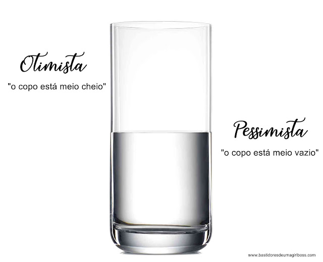Pessoa otimista versus pessoa pessimista- Teste do copo de água