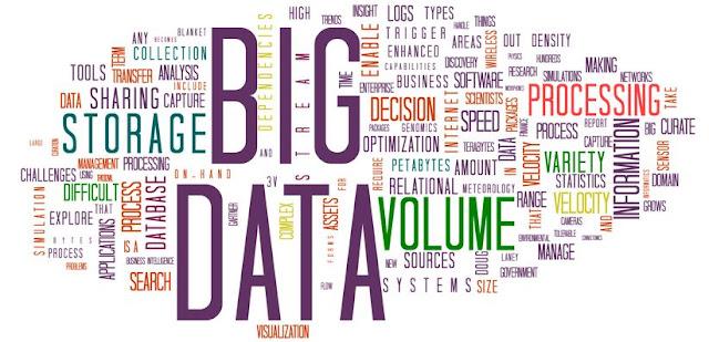 Apa itu Big Data dan Manfaatnya