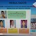 Desarticulan banda de vendedores de drogas en Estelí .