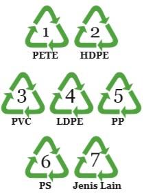 Logo Jenis Plastik