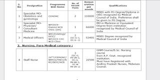 Medical and Health Department Staff Nurse Vacancies