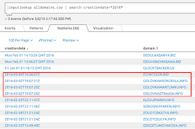 Some stuff about security  : Hunting Exploit Kits Abusing Domain
