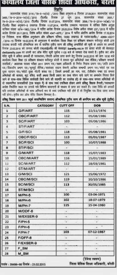 Bareilly 3rd merit list
