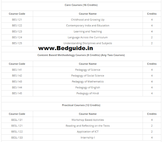 B.ed 1st Year Course Syllabus