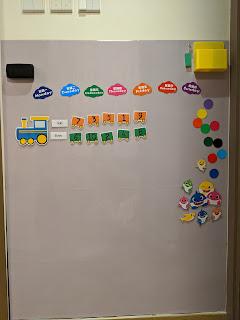 [育兒] 孩子的創意教學小天地 - 將牆變成磁石大畫板!