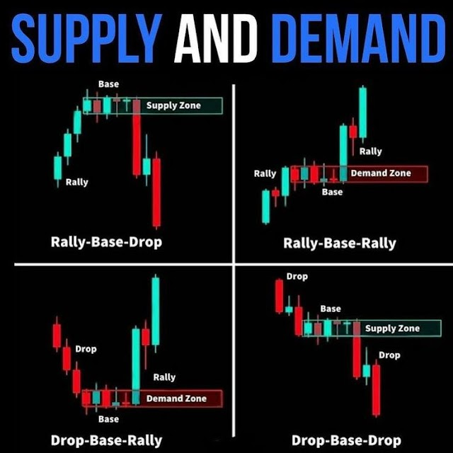 Deep Casestudy on Intraday Trading for beginners India in 2021