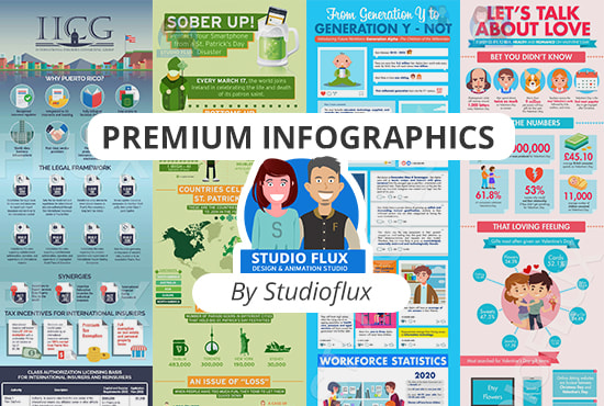 Creative and professional infographics - infographic design - infographic resume