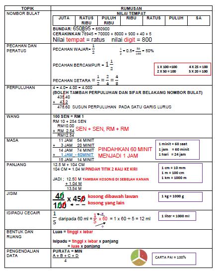 Nota Hebat Matematik Untuk Upsr Free Download Pdf Mykssr Com
