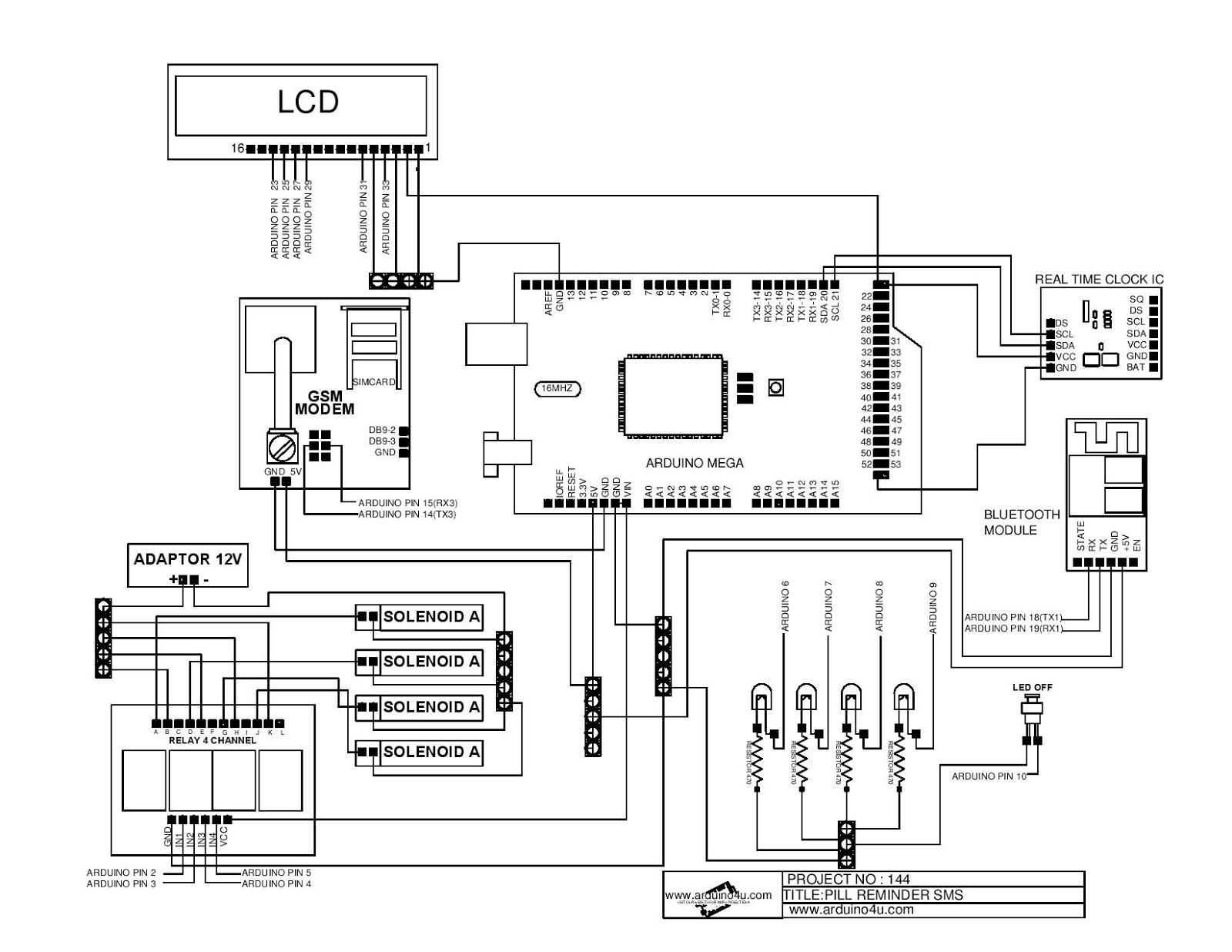 Projek Elektronik Arduino4u 144 Pil Reminder Sms