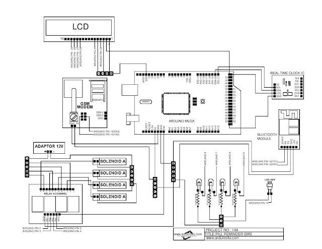 Projek Elektronik Arduino4u.com: 144-Pil Reminder SMS