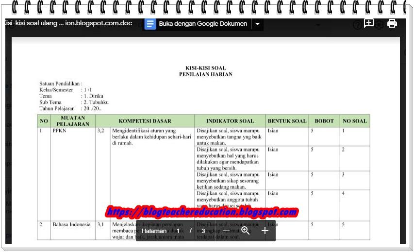 Kisi Kisi Soal Ulangan Harian kelas 1 SD Kurikulum 2013 ...