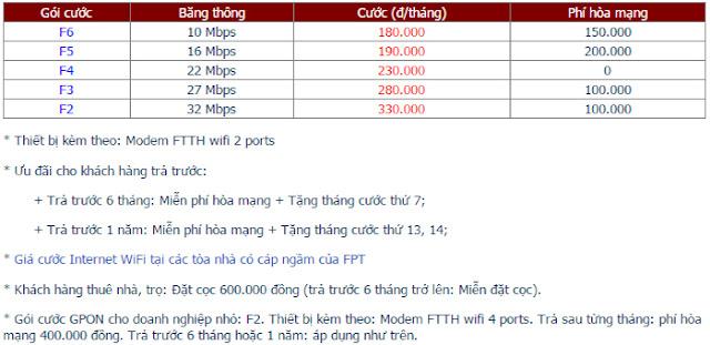 Lắp Đặt Internet FPT Phường Cát Lái 1