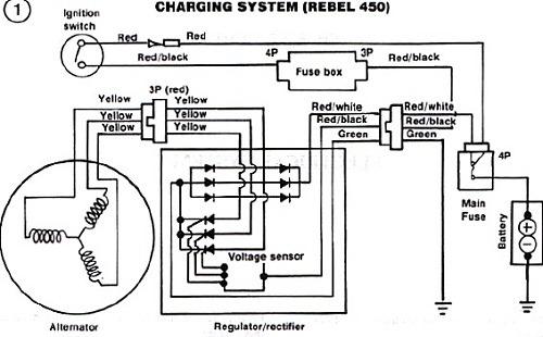 Scheme Electrica Honda Rebel 450