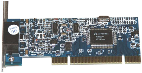 Giới thiệu Card X100P & Khái niệm FXO và FXS