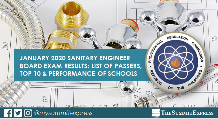 FULL RESULTS: January 2020 Sanitary Engineer board exam list of passers, top 10