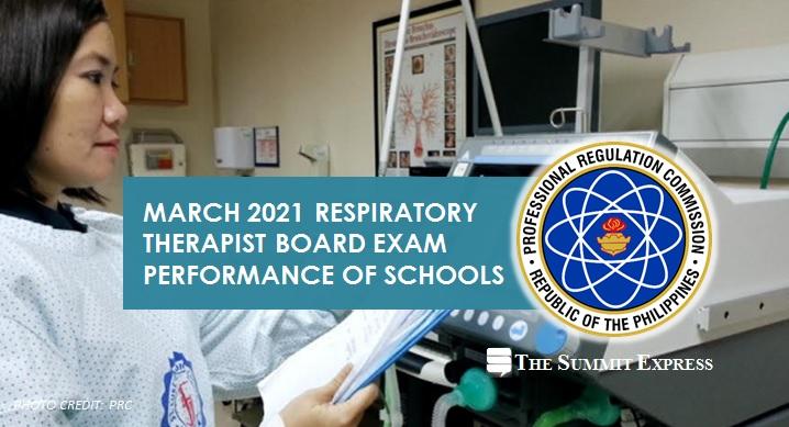March 2021 Respiratory Therapist board exam performance of schools