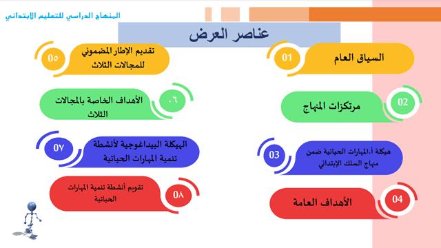 ملخص منهاج مكون تنمية المهارات الحياتية بالسلك الابتدائي