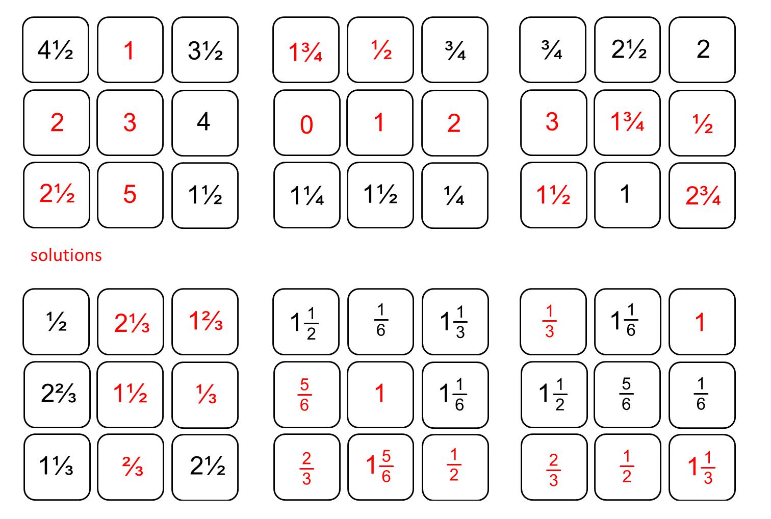 Image Result For Algebra Application Word Problems