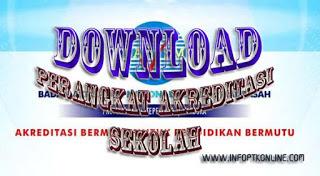 Download Standar Penilaian Bukti Fisik Akreditasi Jenjang SMA/MA TA