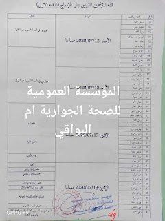 قائمة المقبولين في عملية الإدماج الفئة الأولى لولاية أم البواقي